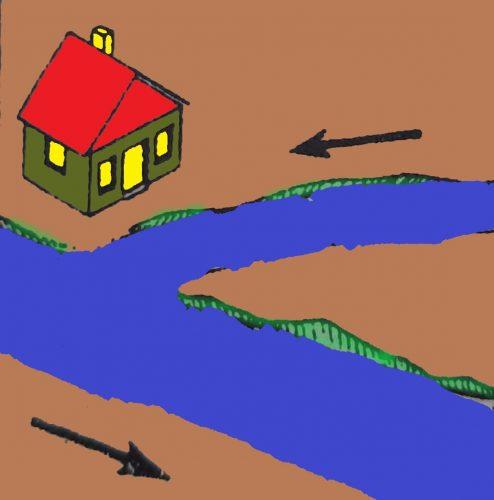 có nên mua đất gần bờ sông